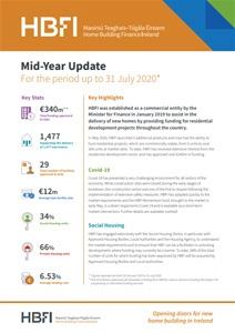 HBFI Mid-Year Update (July 2020)