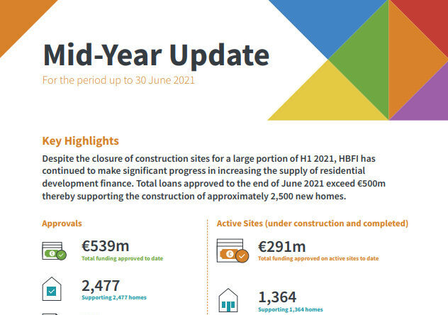 Home Building Finance Ireland grows loan approvals to €539m