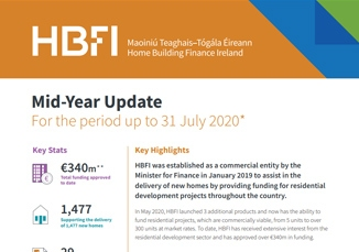 HBFI trebles loan approvals to €340m in six months to July 2020